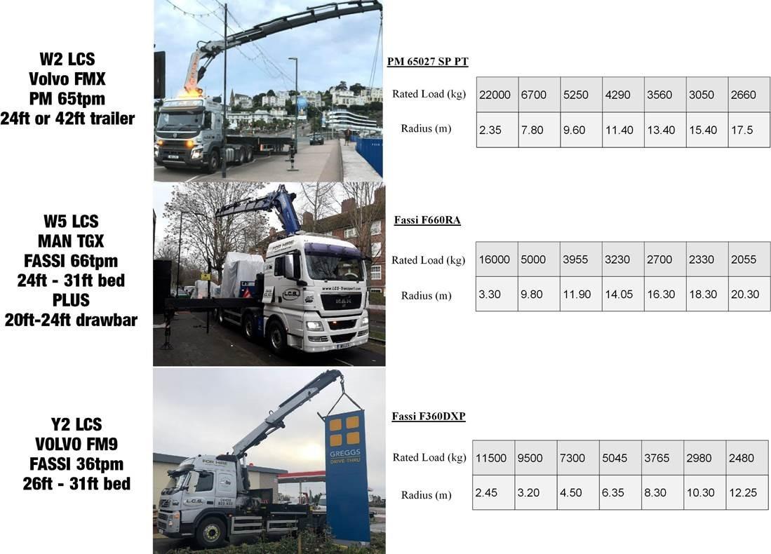 LCS Transport Crane Lorries